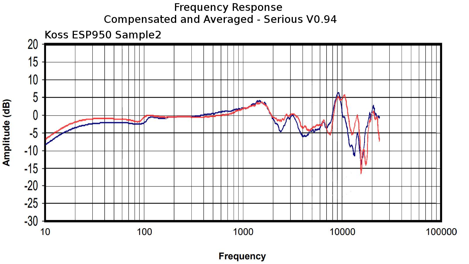 Koss ESP950 Sample2.jpg