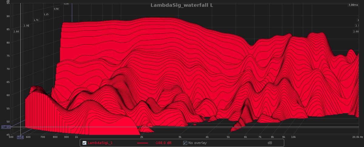 Lambda Sig Waterfall L.jpg