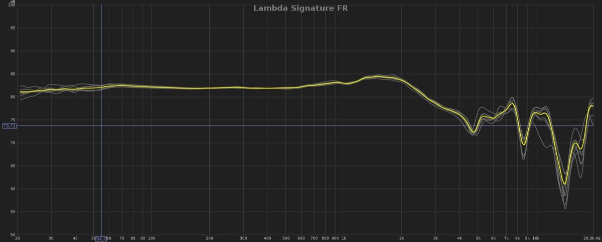 Lambda Signature FR.jpg