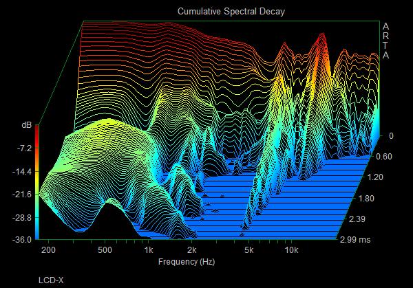 LCD-X CSD.png