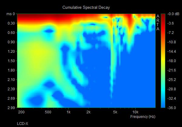 LCD-X CSD2.png