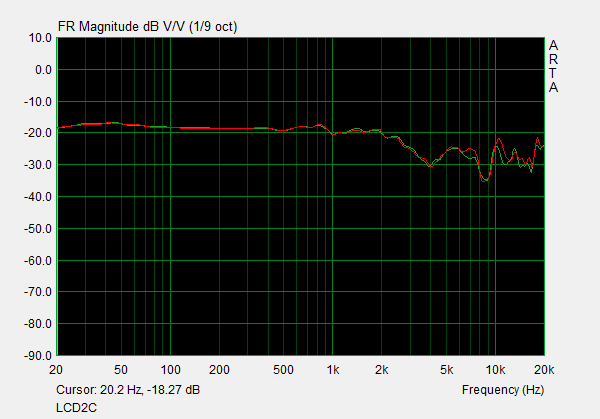LCD2C Frequency Response.png