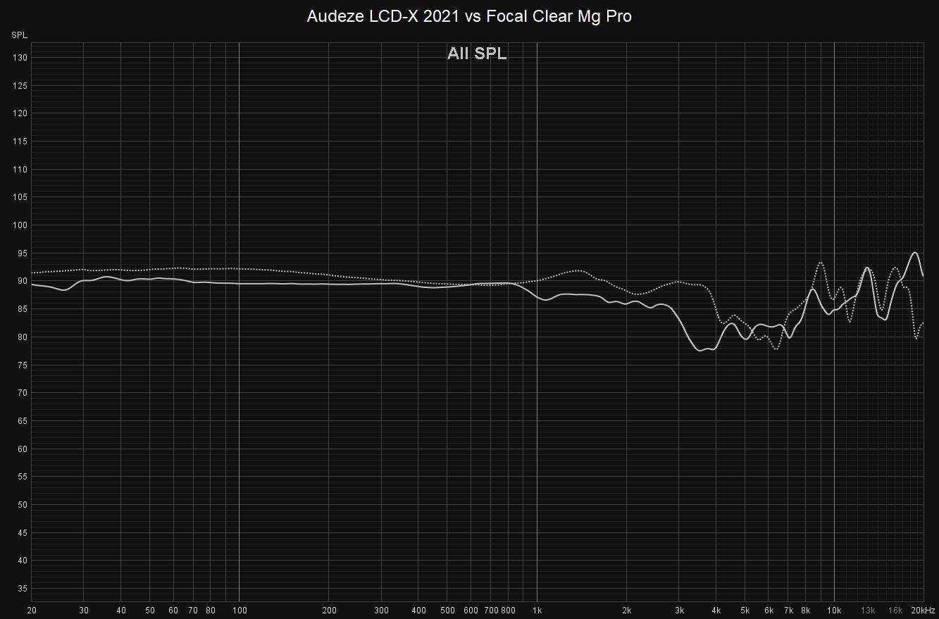 lcdx2021_vs_cmg.jpg