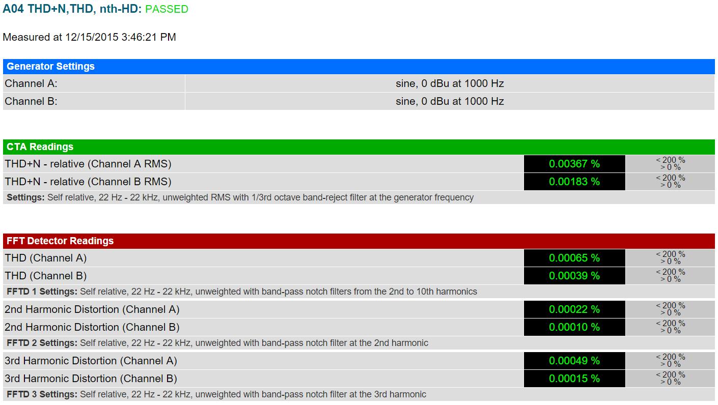 Liquid Carbon A04 THD+N  THD  nth-HD 300 ohm load.png