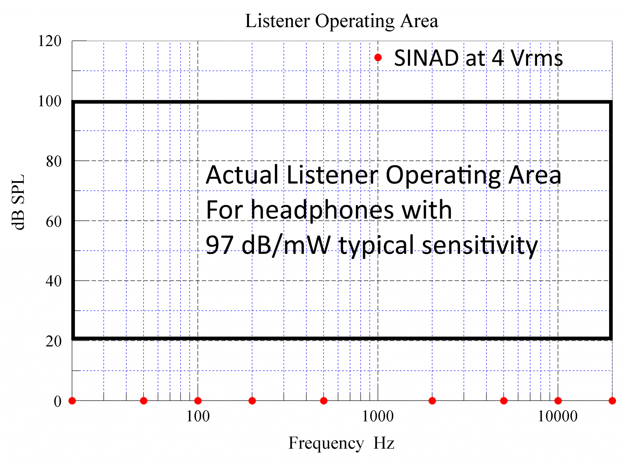 Listener operating area annotated - cropped.png