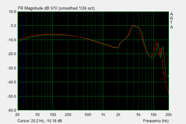 Massdrop MEE PX Frequency Response.png