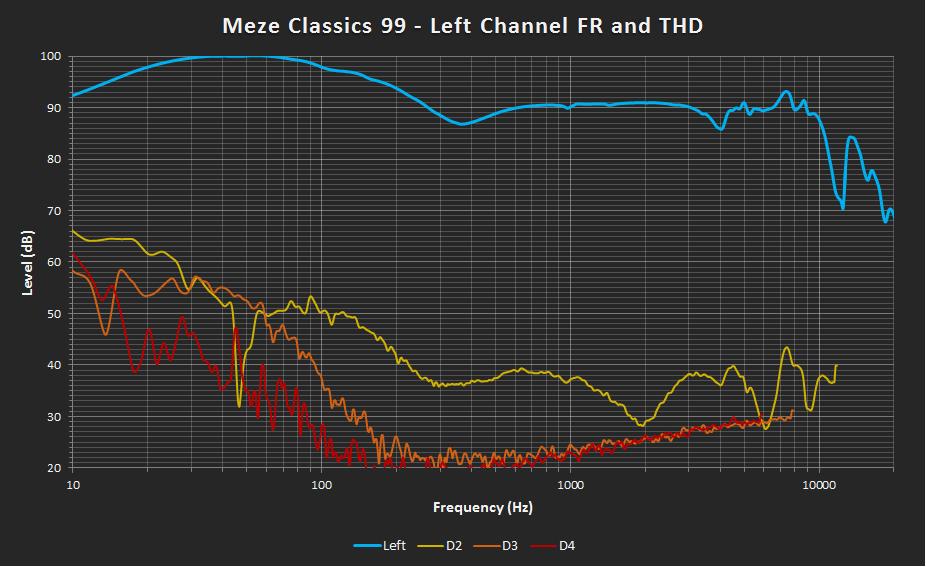 Meze Classics 99 Left FR and THD.png