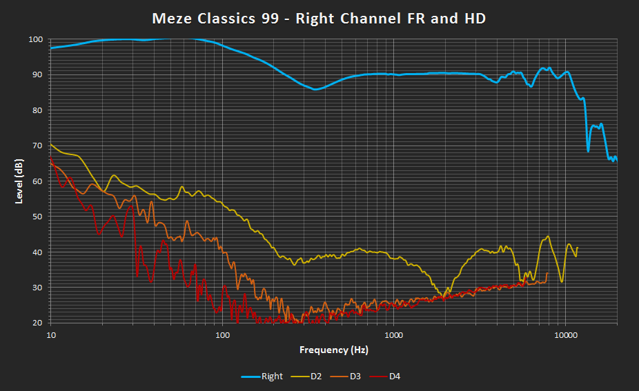 Meze Classics 99 Right FR and THD.png