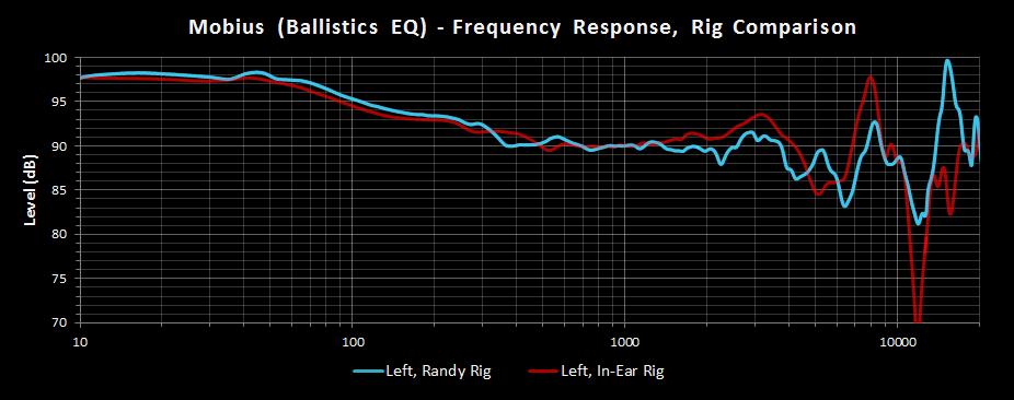 Mobius Ballistics EQ Left Randy vs In Ear.png