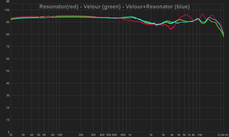 Mod_resonator_velour_both.jpg