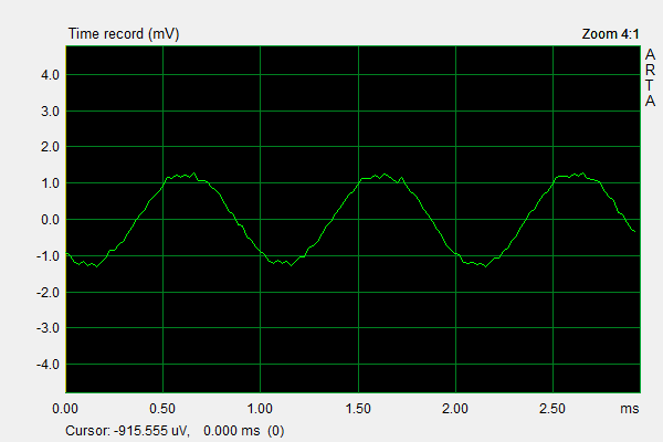 Modi Multibit 1kHz -70db.png