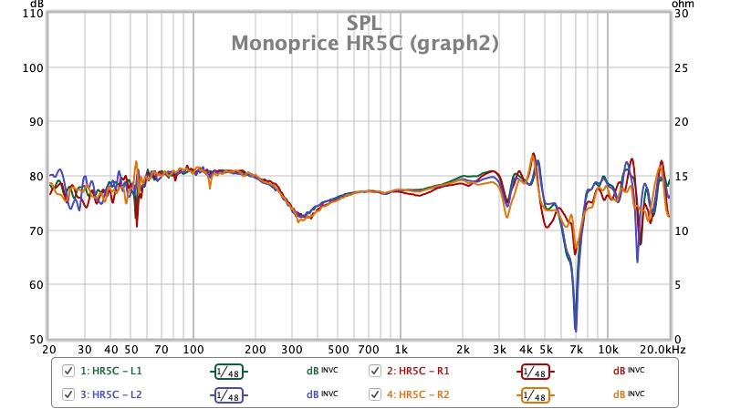 Monoprice HR5C (graph2).jpg
