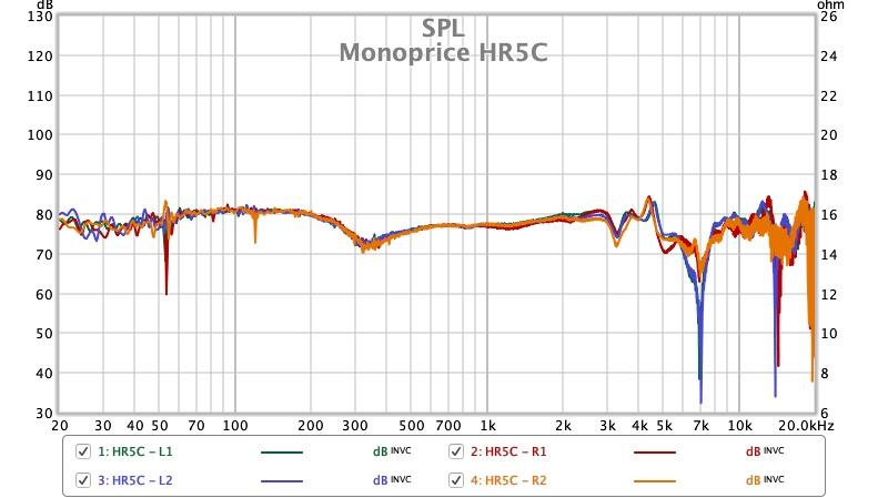 Monoprice HR5C.jpg
