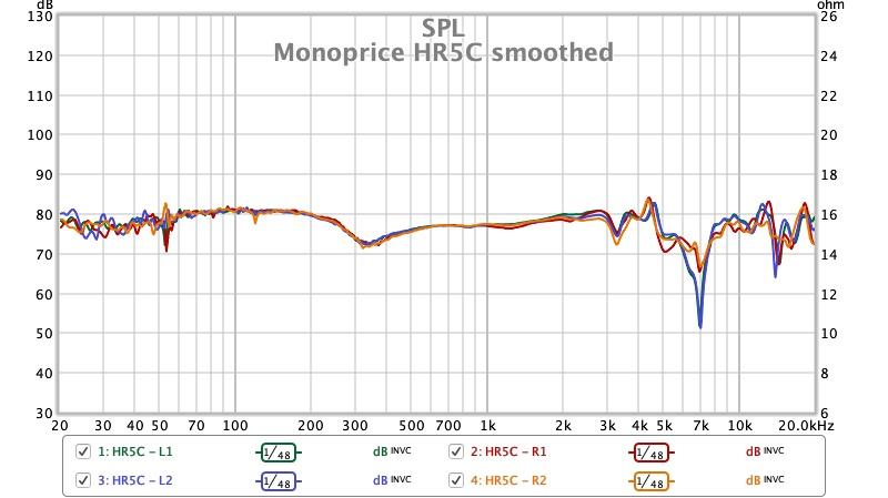 Monoprice HR5C smoothed.jpg
