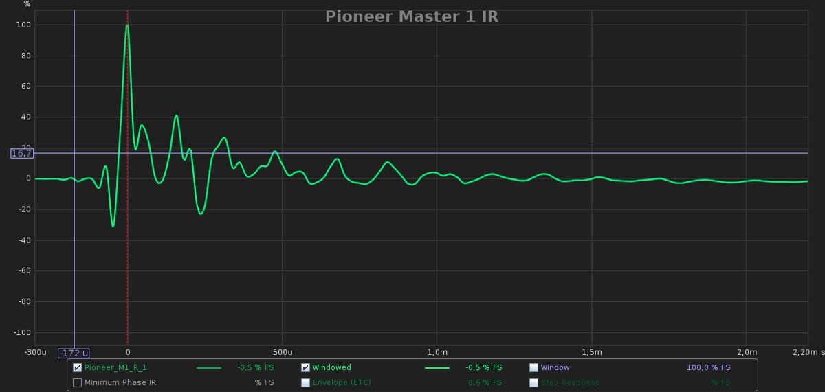 Pioneer M1_Impulse_Response.jpg