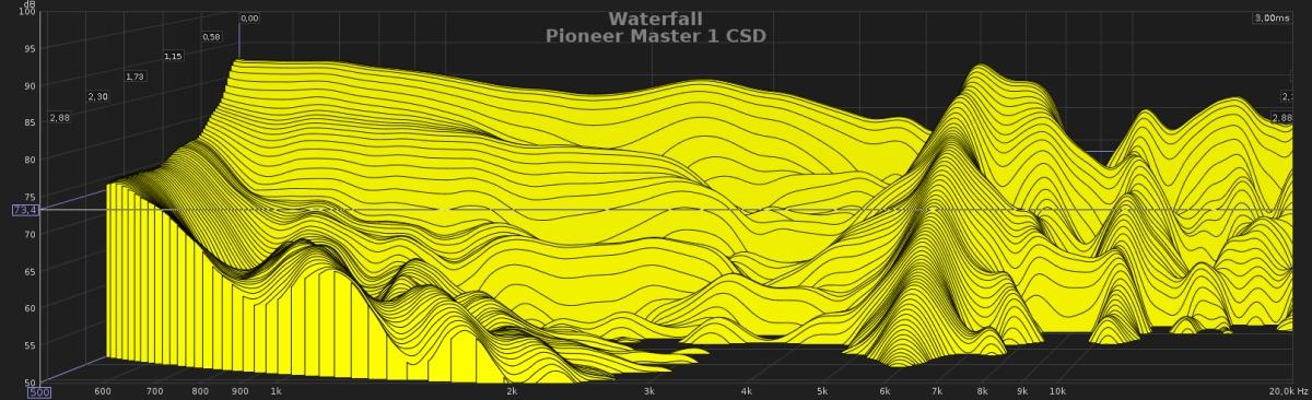 Pioneer Master 1 CSD 2.jpg