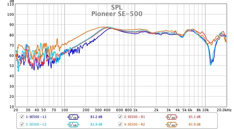 Pioneer SE-500.jpg