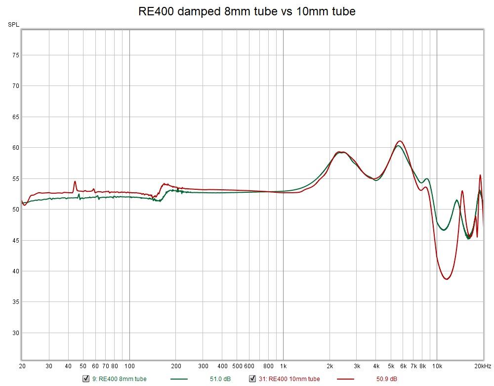 RE400 damped 8mm tube vs 10mm tube 2.jpg