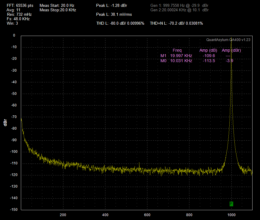 SDAC 1kHz and below.png