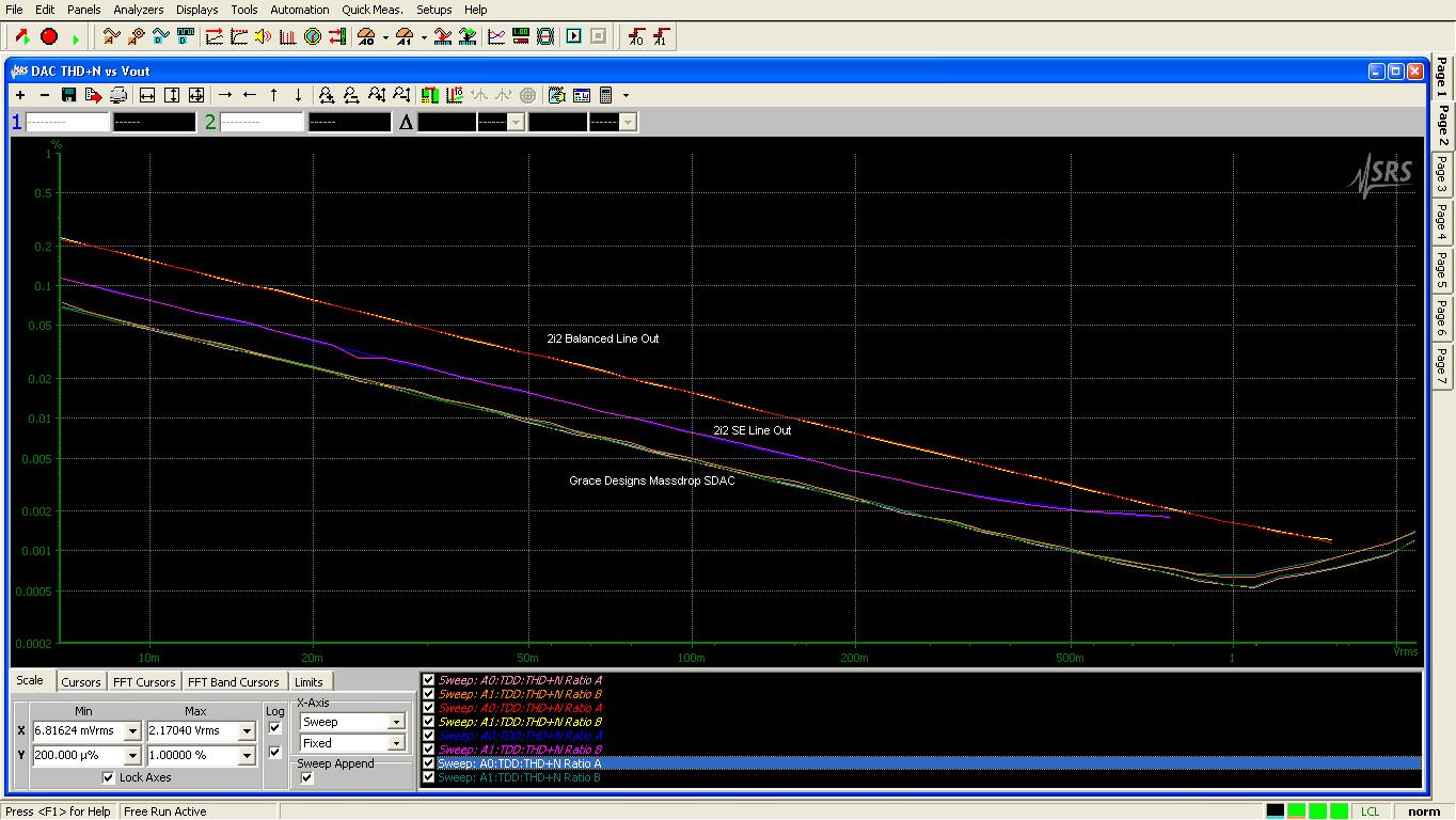 SDAC_vs_2i2_THD+N_vs_Vout.PNG