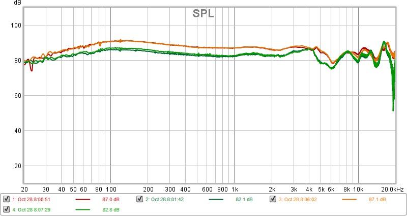Sennheiser 6XXm overlay SBAFcomp.jpg
