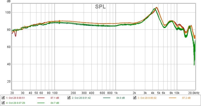 Sennheiser 6XXm overlay uncompensated.jpg
