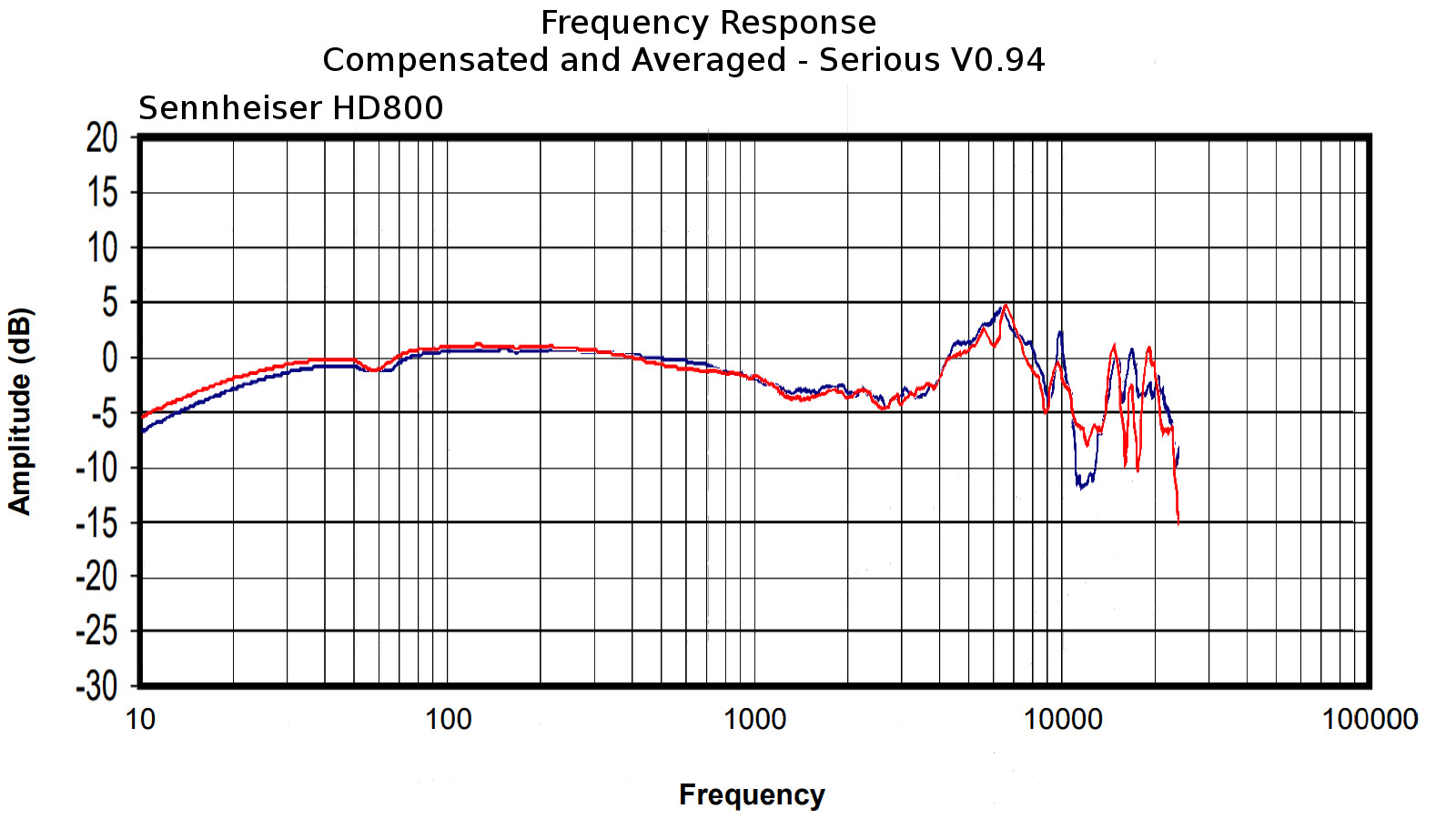 Sennheiser HD800.jpg