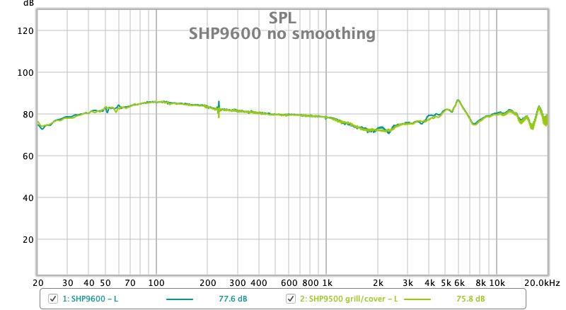 SHP9600 no smoothing.jpg