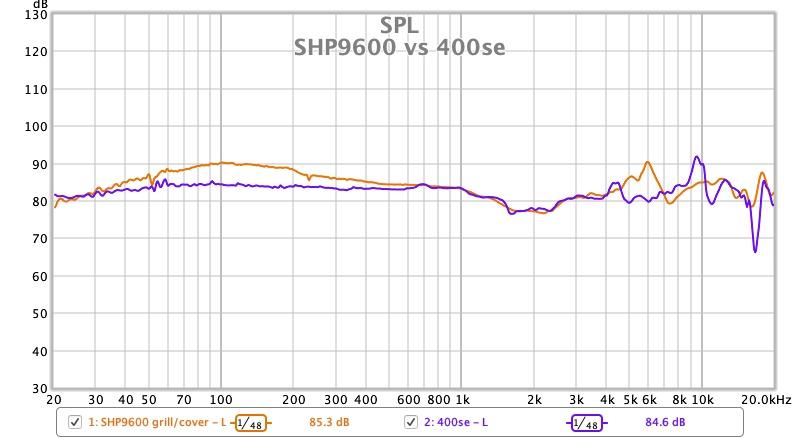 SHP9600 vs 400se.jpg