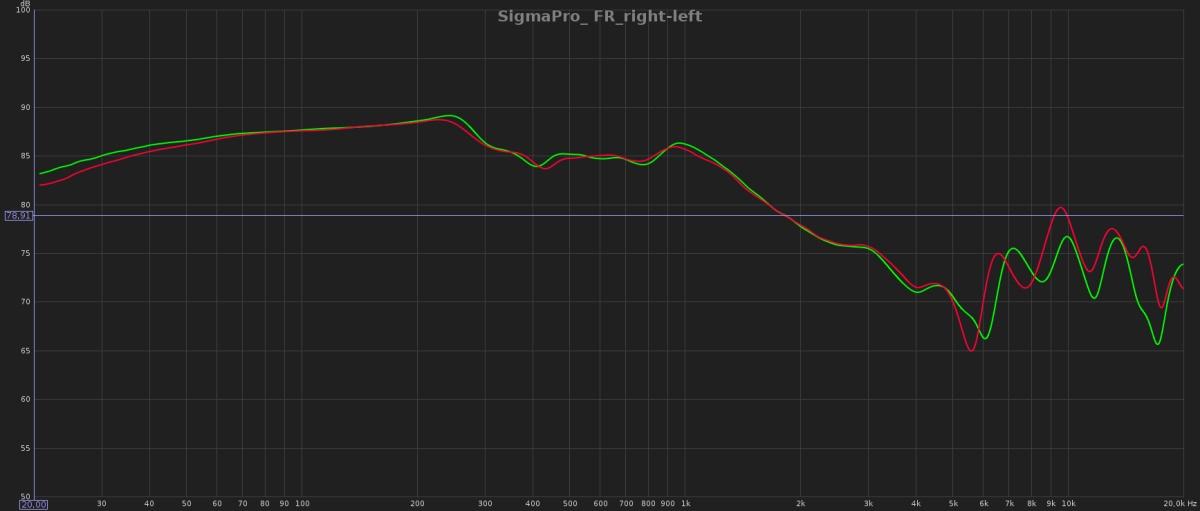 SigmaPro_ FR_Right-left.jpg