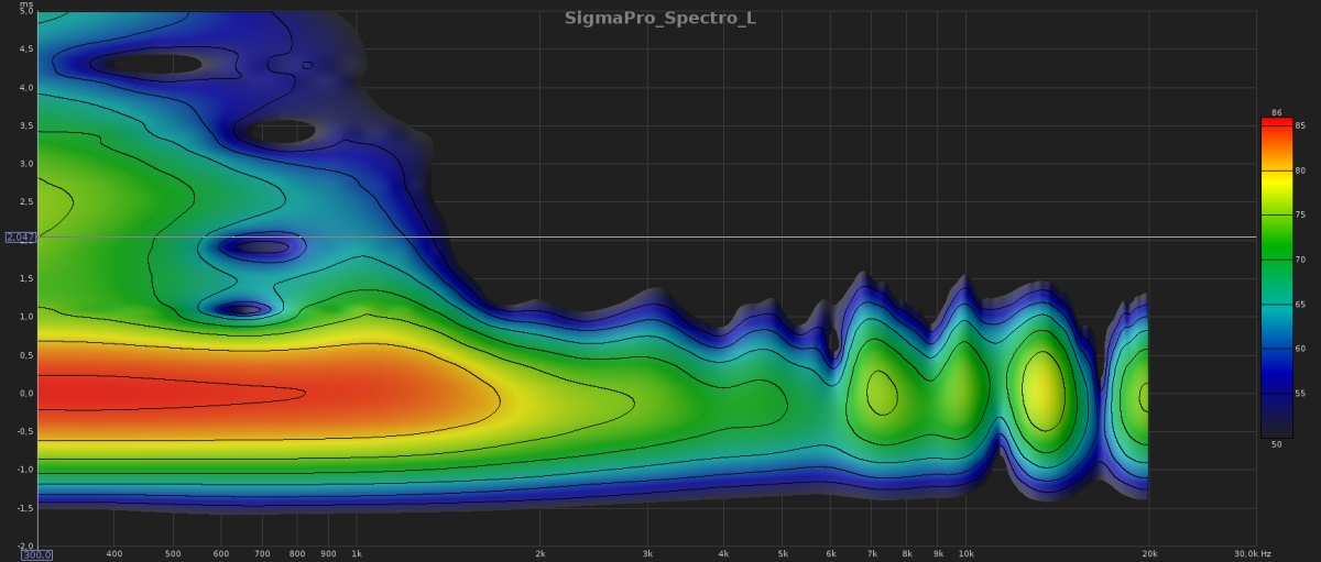 SigmaPro_Spectro_L.jpg