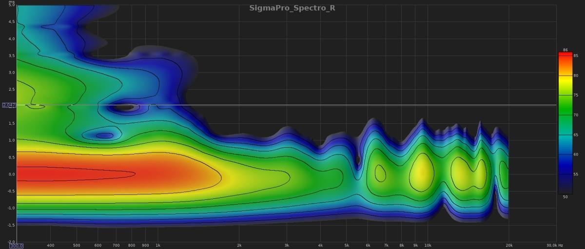 SigmaPro_Spectro_R.jpg