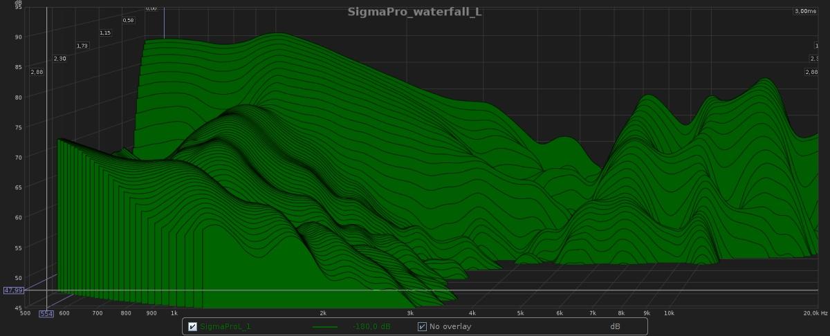 SigmaPro_Waterfall_L.jpg