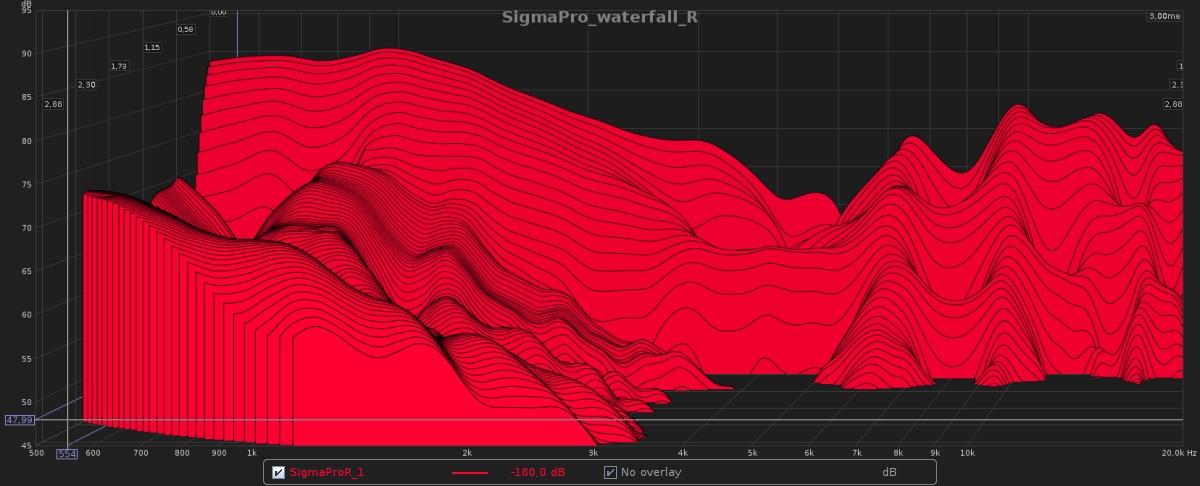 SigmaPro_Waterfall_R.jpg