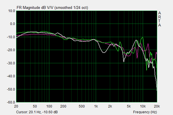 Sony MDR-Z1R FR compared.png