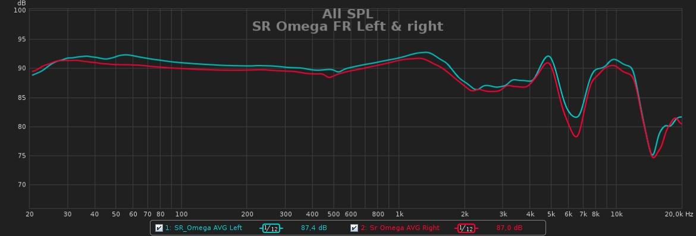 SR Omega FR Left & right.jpg