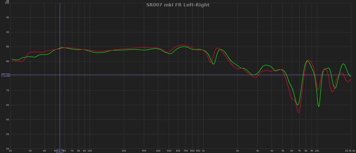 SR007 mkI FR Left-Right.jpg