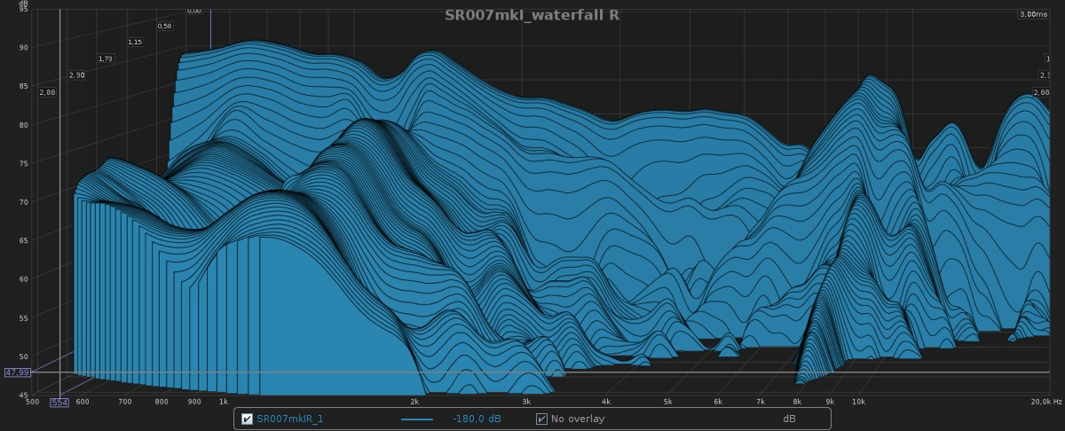 SR007 mkI Waterfall R.jpg