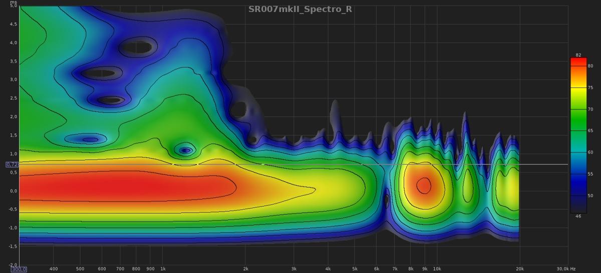SR007mkII_Spectro_R.jpg