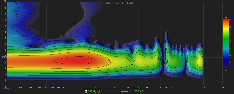 SR507_Spectro_Left.png