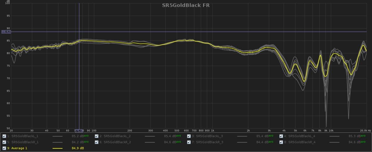 SR5GoldBlack FR.jpg