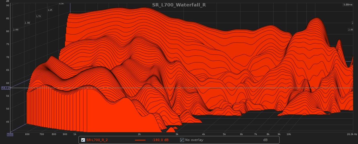 SR_L700_Waterfall_R.png
