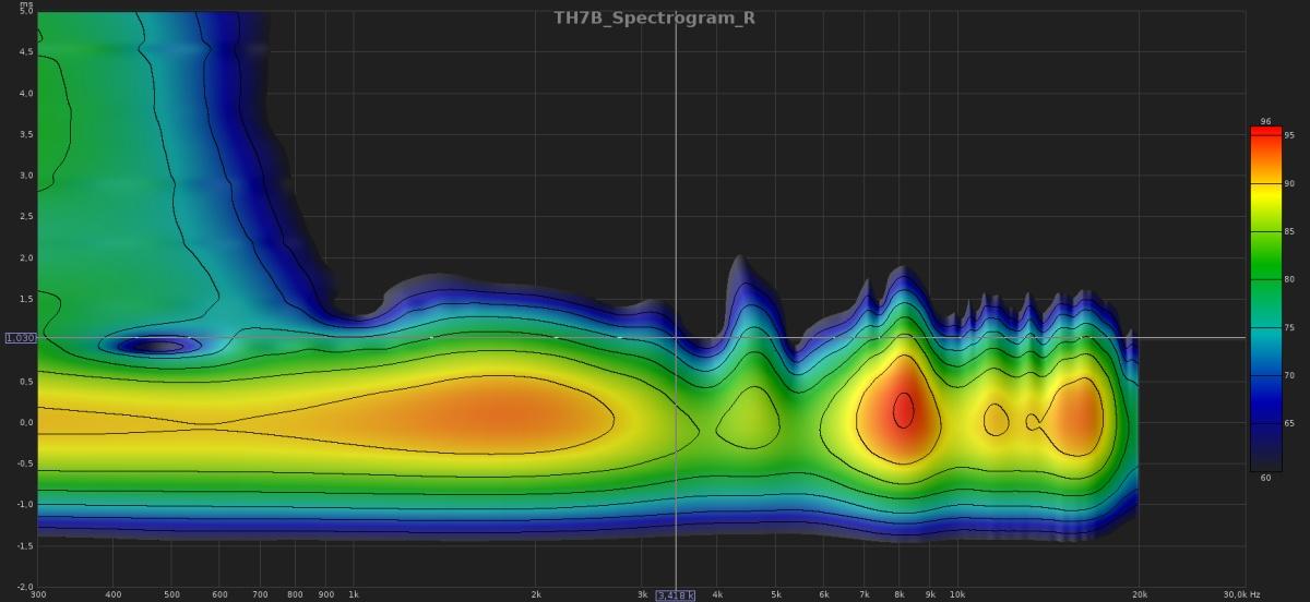 TH7B_Spectrogram_R.jpg