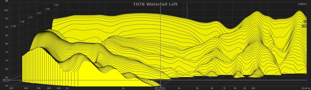 TH7B_Waterfall_L.jpg