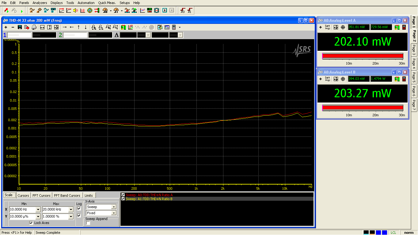 THD+N_vs_Freq_33ohm_200mW.PNG