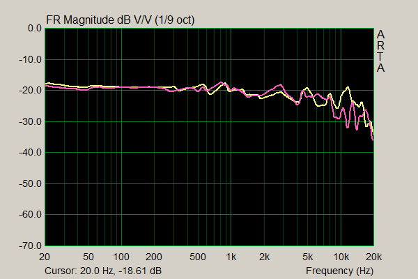 Verum 1.0 vs 0.5 Frequency Response.png