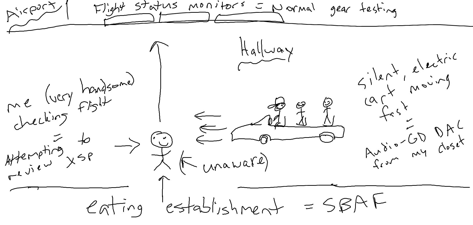 xsp diagram.png
