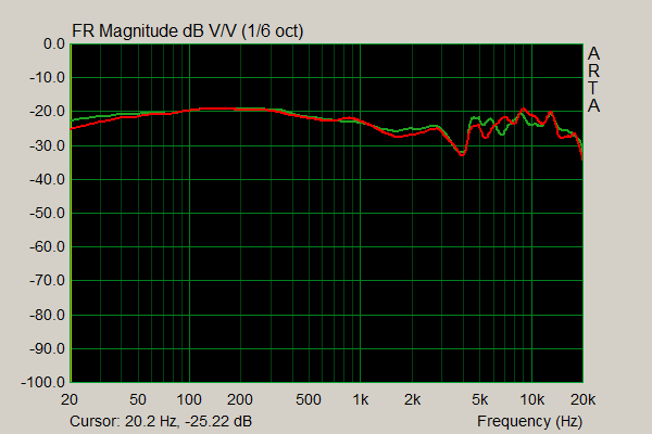 ZMF Aeolus Frequency Response.png